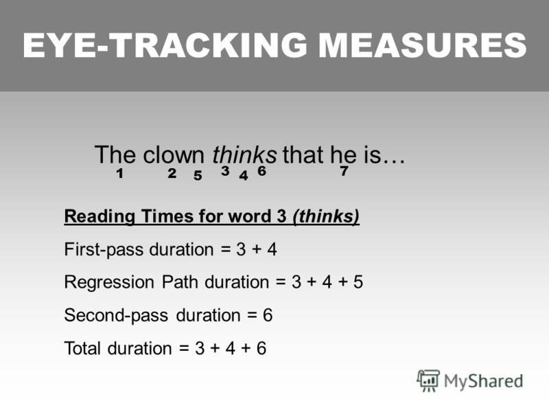 EXPLANATION OF DIFFERENT MEASURES The clown thinks that he is… 12 3 45 7 Reading Times for word 3 (thinks) First-pass duration = 3 + 4 Regression Path duration = 3 + 4 + 5 Second-pass duration = 6 Total duration = 3 + 4 + 6 6 EYE-TRACKING MEASURES