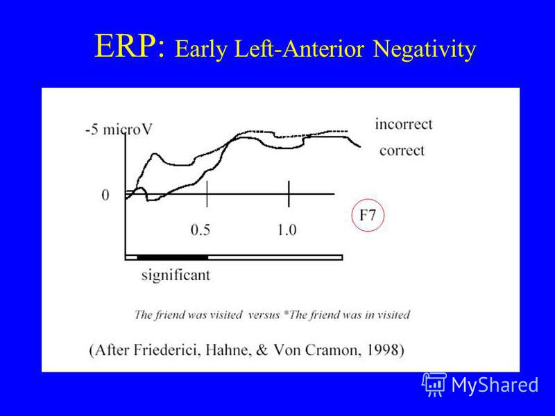 ERP: Early Left-Anterior Negativity add picture