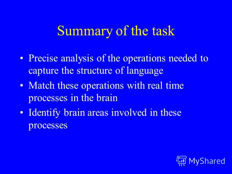 Summary of the task Precise analysis of the operations needed to capture the structure of language Match these operations with real time processes in the brain Identify brain areas involved in these processes