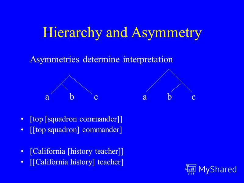 Hierarchy and Asymmetry Asymmetries determine interpretation abcabc [top [squadron commander]] [[top squadron] commander] [California [history teacher]] [[California history] teacher]