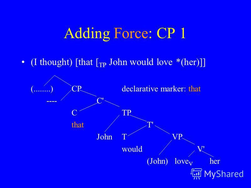 Adding Force: CP 1 (I thought) [that [ TP John would love *(her)]] (........)CPdeclarative marker: that ----C' CTP thatT' JohnTVP wouldV' (John) love V her