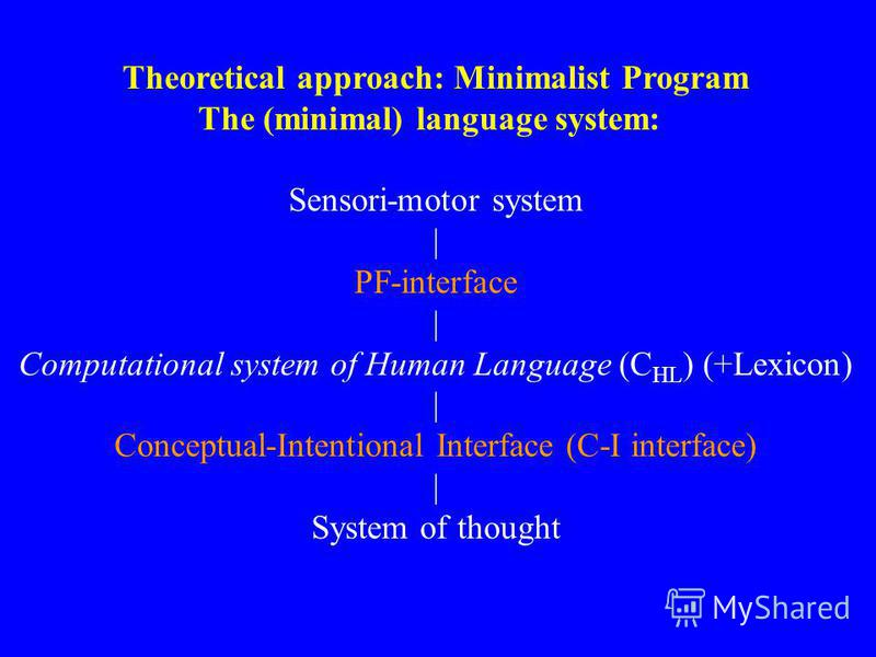 Theoretical approach: Minimalist Program The (minimal) language system: Sensori-motor system | PF-interface | Computational system of Human Language (C HL ) (+Lexicon) | Conceptual-Intentional Interface (C-I interface) | System of thought