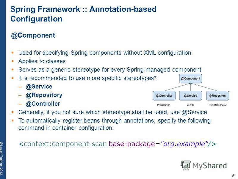 5 © Luxoft Training 2012 Spring Framework :: Annotation-based Configuration @Component Used for specifying Spring components without XML configuration Applies to classes Serves as a generic stereotype for every Spring-managed component It is recommen