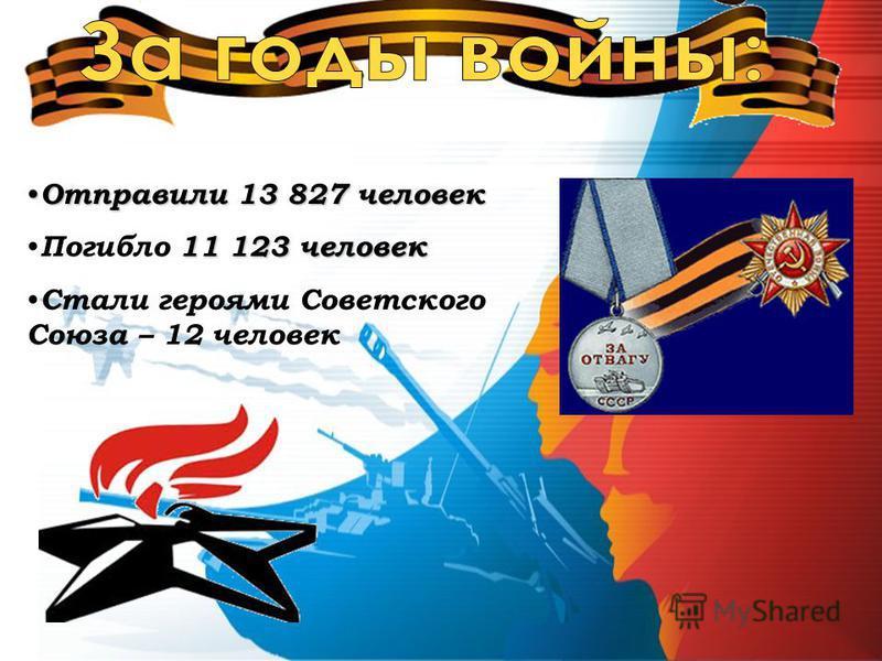 Отправили 13 827 человек Отправили 13 827 человек 11 123 человек Погибло 11 123 человек Стали героями Советского Союза – 12 человек