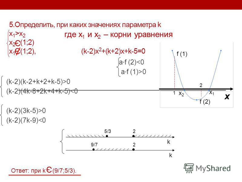 5.Определить, при каких значениях параметра k x 1 >x 2 x 2 (1;2) x 1 (1;2), (k-2)x 2 +(k+2)x+k-5=0 a * f (2)<0 a * f (1)>0 (k-2)(k-2+k+2+k-5)>0 (k-2)(4k-8+2k+4+k-5)<0 (k-2)(3k-5)>0 (k-2)(7k-9)<0 где x 1 и x 2 – корни уравнения Э Э x x1x1 x2x2 1 2 f (