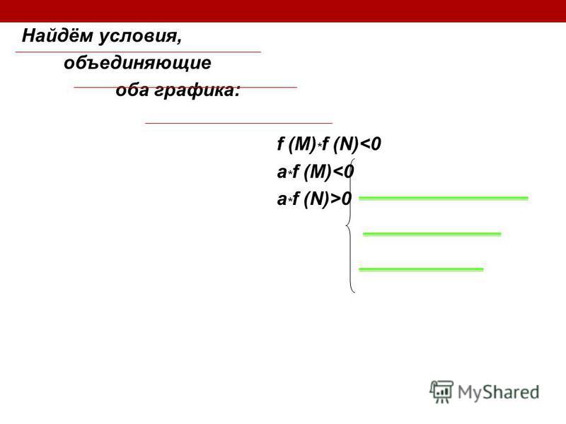 Найдём условия, объединяющие оба графика: f (M) * f (N)<0 a * f (M)<0 a * f (N)>0