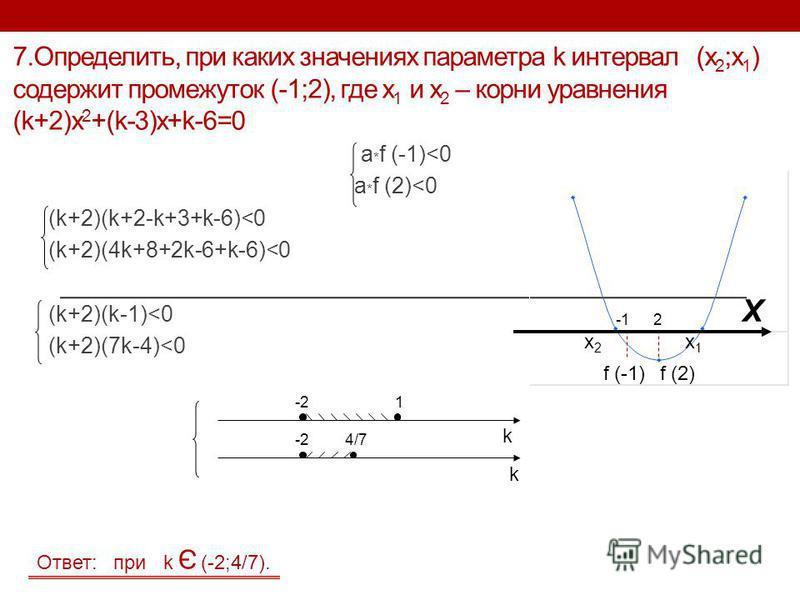 7.Определить, при каких значениях параметра k интервал (x 2 ;x 1 ) содержит промежуток (-1;2), где x 1 и x 2 – корни уравнения (k+2)x 2 +(k-3)x+k-6=0 a * f (-1)<0 a * f (2)<0 (k+2)(k+2-k+3+k-6)<0 (k+2)(4k+8+2k-6+k-6)<0 (k+2)(k-1)<0 (k+2)(7k-4)<0 X x1