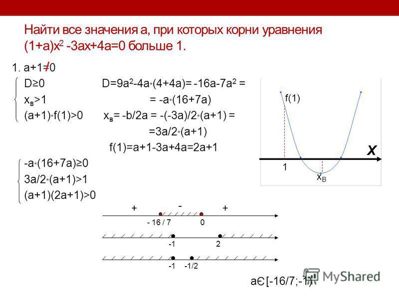 Найти все значения а, при которых корни уравнения (1+а)х 2 -3 ах+4 а=0 больше 1. 1. a+1=0 D0 D=9a 2 -4a * (4+4a)= -16a-7a 2 = x в >1 = -a * (16+7a) (a+1) * f(1)>0 x в = -b/2a = -(-3a)/2 * (a+1) = =3a/2 * (a+1) f(1)=a+1-3a+4a=2a+1 -a * (16+7a)0 3a/2 *