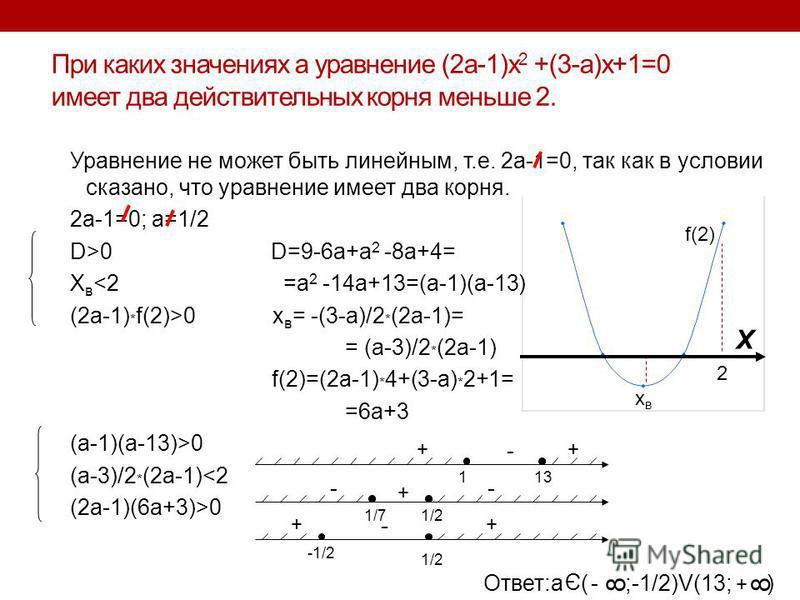 При каких значениях а уравнение (2 а-1)х 2 +(3-а)х+1=0 имеет два действительных корня меньше 2. Уравнение не может быть линейным, т.е. 2 а-1=0, так как в условии сказано, что уравнение имеет два корня. 2 а-1=0; a=1/2 D>0 D=9-6a+a 2 -8a+4= X в <2 =a 2