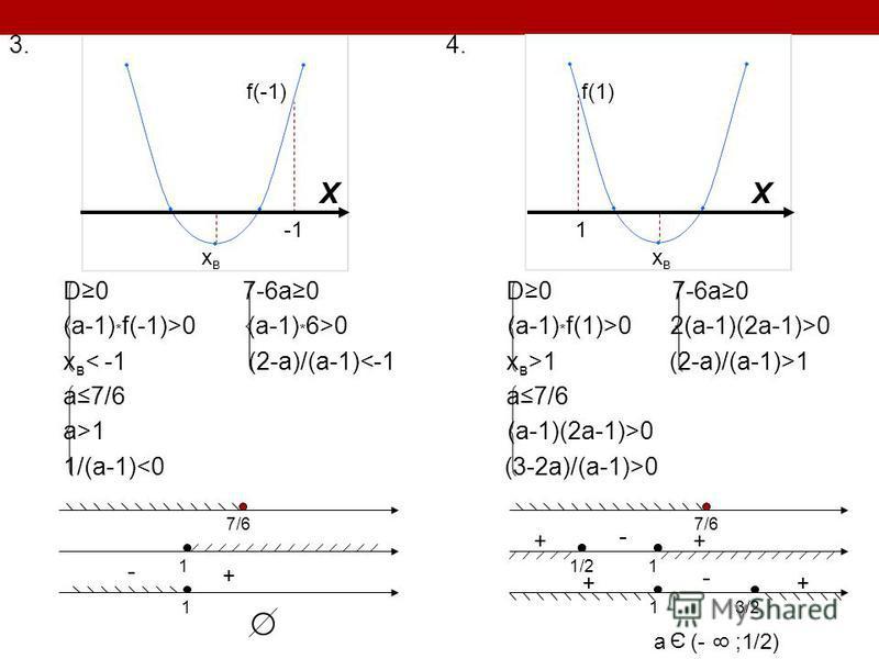 3. 4. D0 7-6a0 D0 7-6a0 (a-1) * f(-1)>0 (a-1) * 6>0 (a-1) * f(1)>0 2(a-1)(2a-1)>0 x в 1 (2-a)/(a-1)>1 a7/6 a7/6 a>1 (a-1)(2a-1)>0 1/(a-1) 0 1 f(-1)f(1) xвxв xвxв XX 7/6 1 1 1 1 1/2 3/2 - + ++ ++ - - a (- ;1/2) 8 Э