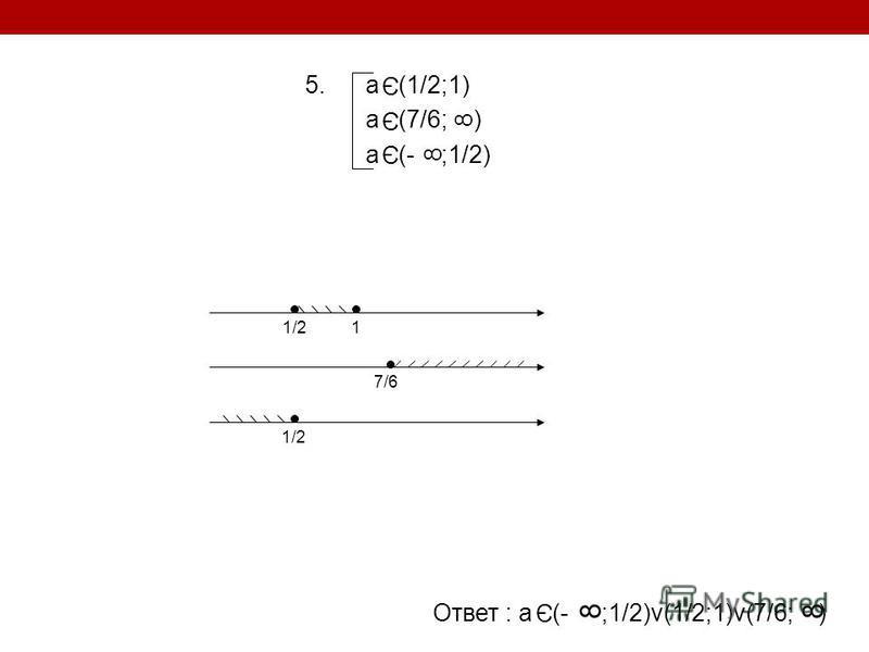 5. a (1/2;1) a (7/6; ) a (- ;1/2) Э Э Э 8 8 1/2 1 7/6 Ответ : a (- ;1/2)v(1/2;1)v(7/6; ) Э 88