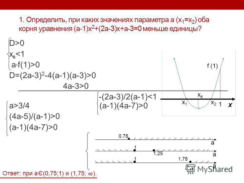 1. Определить, при каких значениях параметра a (x 1 =x 2 ) оба корня уравнения (а-1)x 2 +(2a-3)x+a-3=0 меньше единицы? D>0 x в <1 a * f(1)>0 D=(2a-3) 2 -4(a-1)(a-3)>0 4a-3>0 -(2a-3)/2(a-1) 3/4 (a-1)(4a-7)>0 (4a-5)/(a-1)>0 (a-1)(4a-7)>0 x1x1 x2x2 xвxв