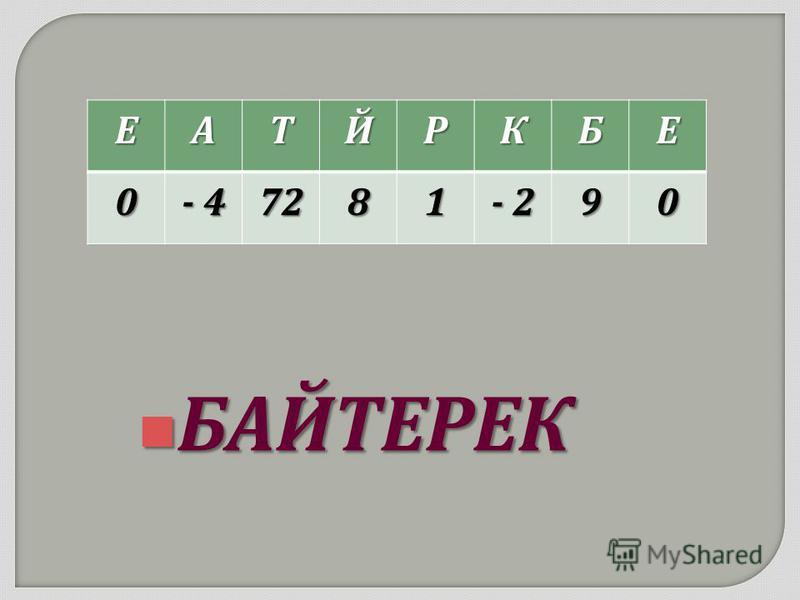 БАЙТЕРЕК ЕАТЙРКБЕ0 - 4 7281 - 2 90