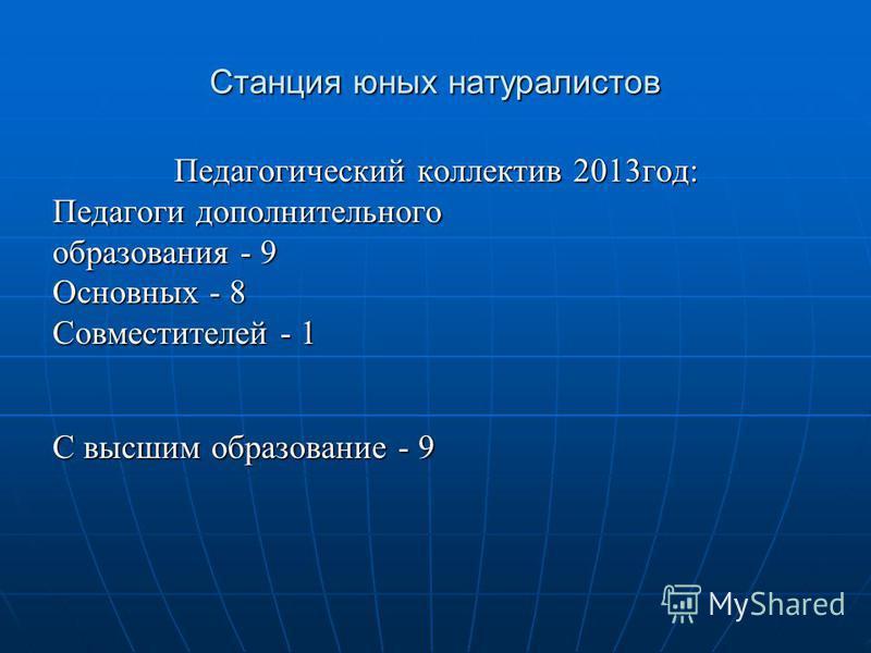 Станция юных натуралистов Педагогический коллектив 2013 год: Педагоги дополнительного образования - 9 Основных - 8 Совместителей - 1 С высшим образование - 9