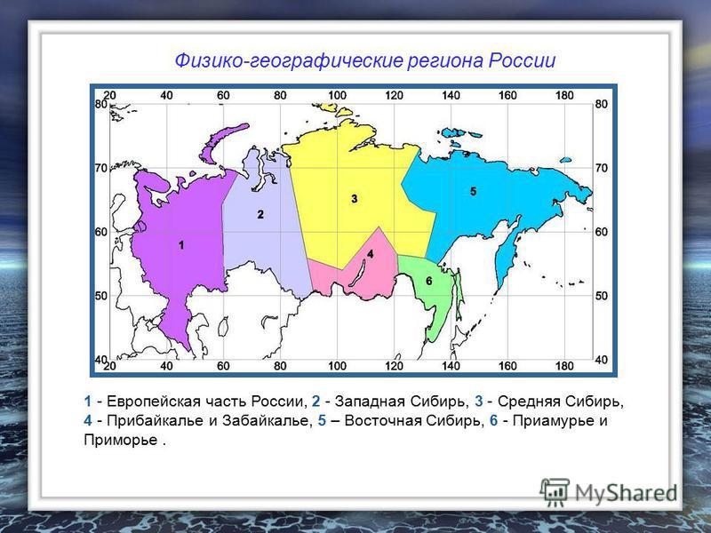 Физико-географические региона России 1 - Европейская часть России, 2 - Западная Сибирь, 3 - Средняя Сибирь, 4 - Прибайкалье и Забайкалье, 5 – Восточная Сибирь, 6 - Приамурье и Приморье.