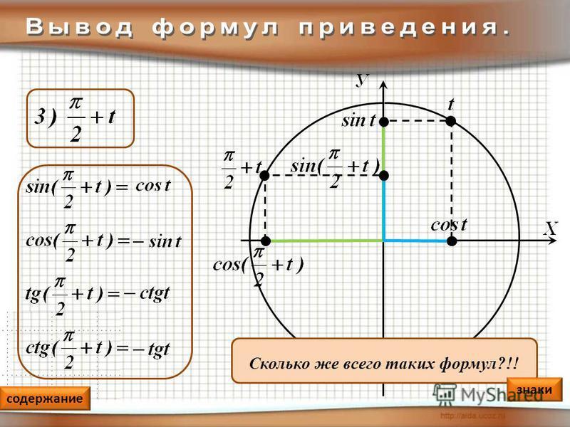 содержание Сколько же всего таких формул?!! знаки