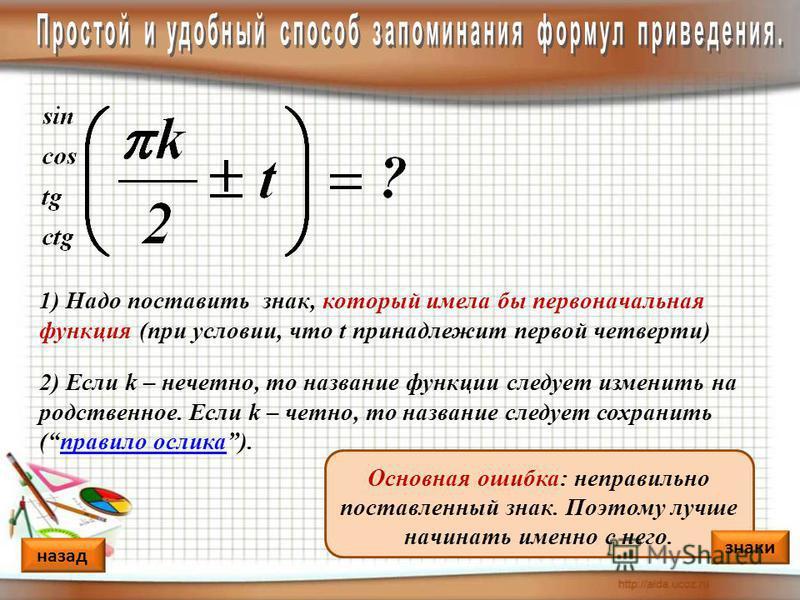 1) Надо поставить знак, который имела бы первоначальная функция (при условии, что t принадлежит первой четверти) 2) Если k – нечетно, то название функции следует изменить на родственное. Если k – четно, то название следует сохранить (правило ослика).