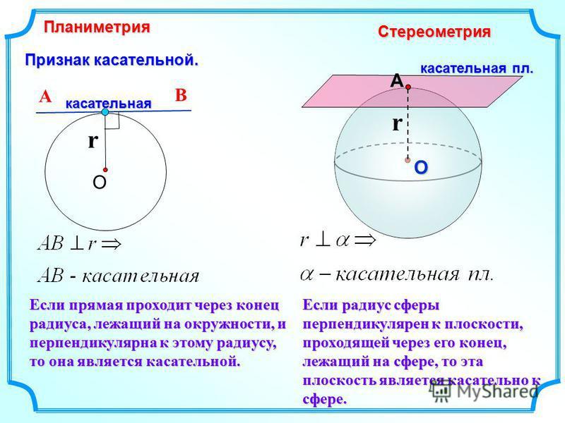 Признак касательной. Планиметрия СтереометрияАО О r А В r Если радиус сферы перпендикулярен к плоскости, проходящей через его конец, лежащий на сфере, то эта плоскость является касательно к сфере. Если прямая проходит через конец радиуса, лежащий на