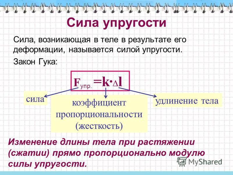 Сила упругости Сила, возникающая в теле в результате его деформации, называется силой упругости. Закон Гука: F упр. =k l сила коэффициент пропорциональности (жесткость) удлинение тела Изменение длины тела при растяжении (сжатии) прямо пропорционально