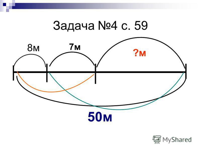 Задача 4 с. 59 50 м 8 м 7 м ?м