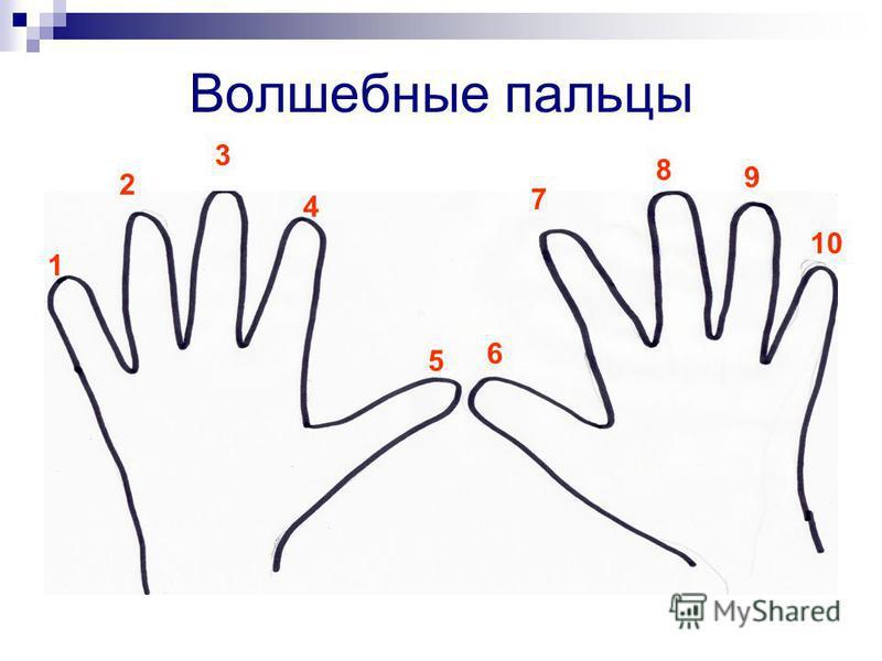 Волшебные пальцы 1 2 3 4 5 6 7 8 9 10