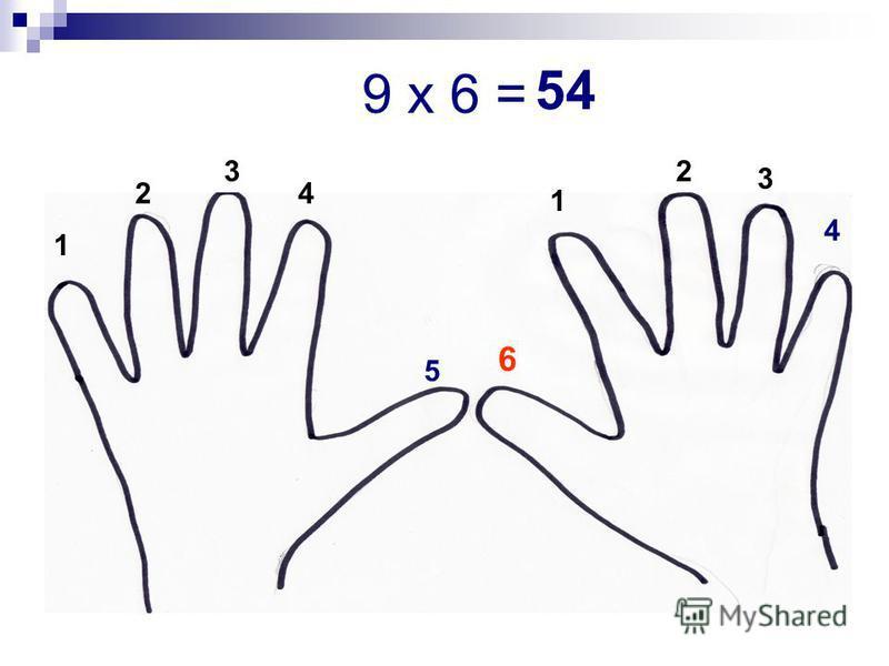 9 х 6 = 6 5 4 1 2 3 4 1 2 3 54