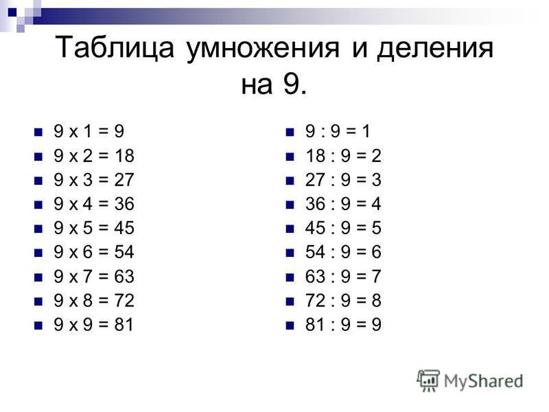 Таблица умножения и деления на 9. 9 х 1 = 9 9 х 2 = 18 9 х 3 = 27 9 х 4 = 36 9 х 5 = 45 9 х 6 = 54 9 х 7 = 63 9 х 8 = 72 9 х 9 = 81 9 : 9 = 1 18 : 9 = 2 27 : 9 = 3 36 : 9 = 4 45 : 9 = 5 54 : 9 = 6 63 : 9 = 7 72 : 9 = 8 81 : 9 = 9