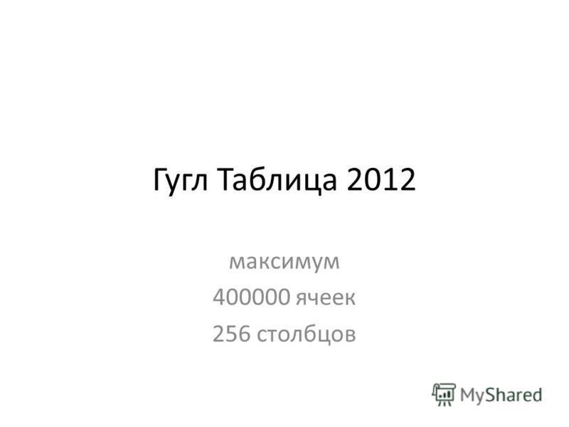 Гугл Таблица 2012 максимум 400000 ячеек 256 столбцов