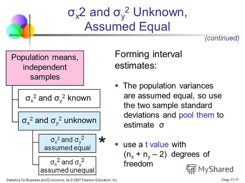 Statistics for Business and Economics, 6e © 2007 Pearson Education, Inc. Chap 11-17 Population means, independent samples (continued) Forming interval estimates: The population variances are assumed equal, so use the two sample standard deviations an