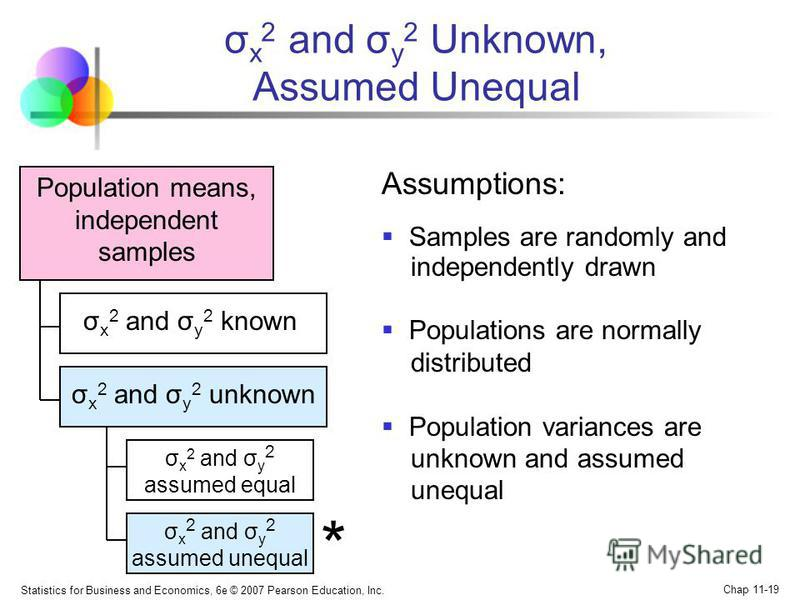 Statistics for Business and Economics, 6e © 2007 Pearson Education, Inc. Chap 11-19 Population means, independent samples σ x 2 and σ y 2 Unknown, Assumed Unequal Assumptions: Samples are randomly and independently drawn Populations are normally dist