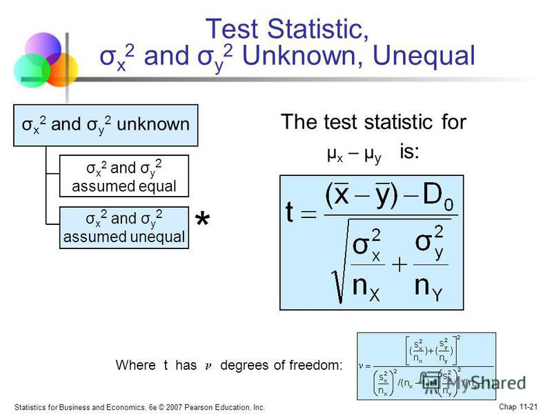 Statistics for Business and Economics, 6e © 2007 Pearson Education, Inc. Chap 11-21 * Test Statistic, σ x 2 and σ y 2 Unknown, Unequal σ x 2 and σ y 2 assumed equal σ x 2 and σ y 2 unknown σ x 2 and σ y 2 assumed unequal Where t has degrees of freedo
