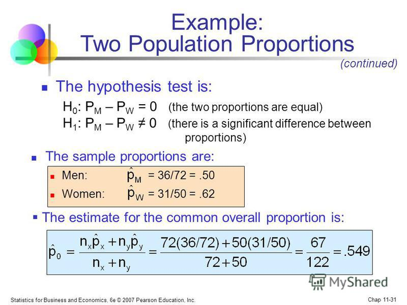 Statistics for Business and Economics, 6e © 2007 Pearson Education, Inc. Chap 11-31 The hypothesis test is: H 0 : P M – P W = 0 (the two proportions are equal) H 1 : P M – P W 0 (there is a significant difference between proportions) The sample propo