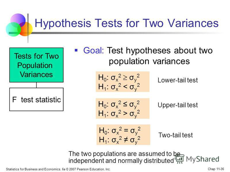 Statistics for Business and Economics, 6e © 2007 Pearson Education, Inc. Chap 11-36 Hypothesis Tests for Two Variances Tests for Two Population Variances F test statistic H 0 : σ x 2 = σ y 2 H 1 : σ x 2 σ y 2 Two-tail test Lower-tail test Upper-tail