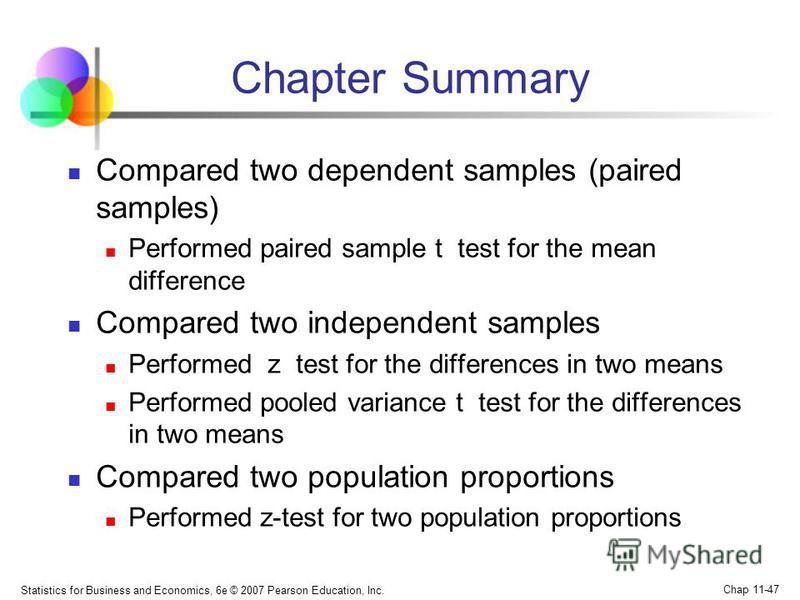 Statistics for Business and Economics, 6e © 2007 Pearson Education, Inc. Chap 11-47 Chapter Summary Compared two dependent samples (paired samples) Performed paired sample t test for the mean difference Compared two independent samples Performed z te