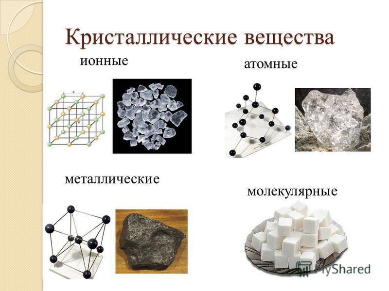 Кристаллические вещества ионные металлические атомные молекулярные