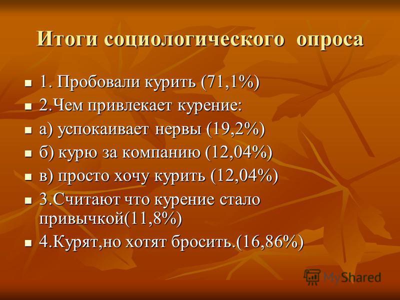 Итоги социологического опроса 1. Пробовали курить (71,1%) 1. Пробовали курить (71,1%) 2. Чем привлекает курение: 2. Чем привлекает курение: а) успокаивает нервы (19,2%) а) успокаивает нервы (19,2%) б) курю за компанию (12,04%) б) курю за компанию (12