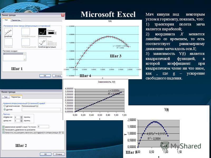 Microsoft Excel Шаг 1 Шаг 2 Шаг 4 Шаг 3 Шаг 5 Мяч кинули под некоторым углом к горизонту, показать, что: 1) траектория полета мяча является параболой; 2) координата X меняется линейно со временем, то есть соответствует равномерному движению мяча вдол