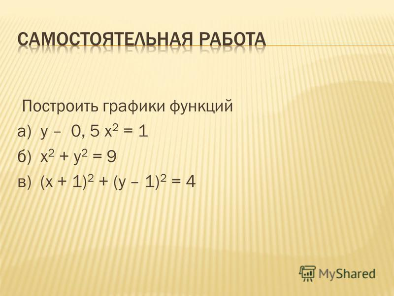 Построить графики функций а) у – 0, 5 х 2 = 1 б) х 2 + у 2 = 9 в) (х + 1) 2 + (у – 1) 2 = 4
