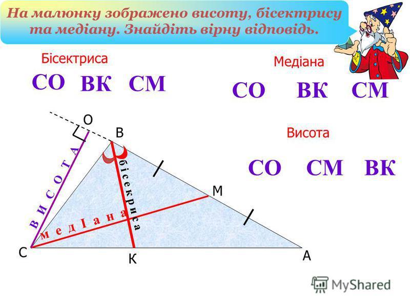 О А В С К М Медіана Висота Бісектриса СО СМ ВК м е д І а н а б і с е к р и с а В И С О Т А На малюнку зображено висоту, бісектрису та медіану. Знайдіть вірну відповідь.