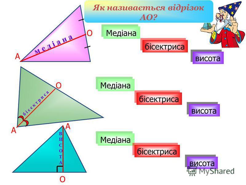А О Медіана бісектриса висота м е д і а н а Медіана бісектриса висота б і с е к т р и с а В И С О Т А А А О О Як називається відрізок АО?