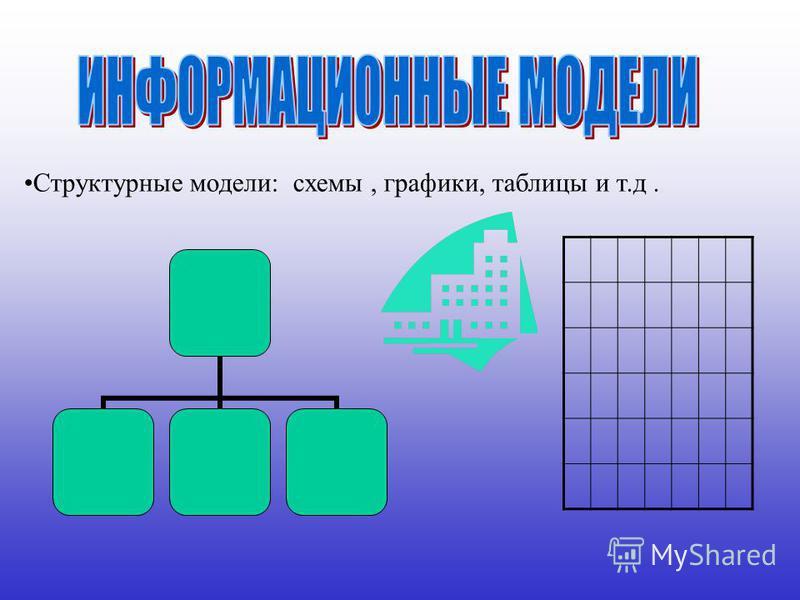 Структурные модели: схемы, графики, таблицы и т.д.