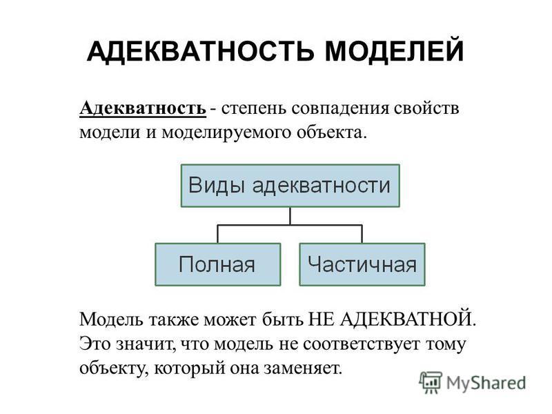 АДЕКВАТНОСТЬ МОДЕЛЕЙ Адекватность - степень совпадения свойств модели и моделируемого объекта. Модель также может быть НЕ АДЕКВАТНОЙ. Это значит, что модель не соответствует тому объекту, который она заменяет.