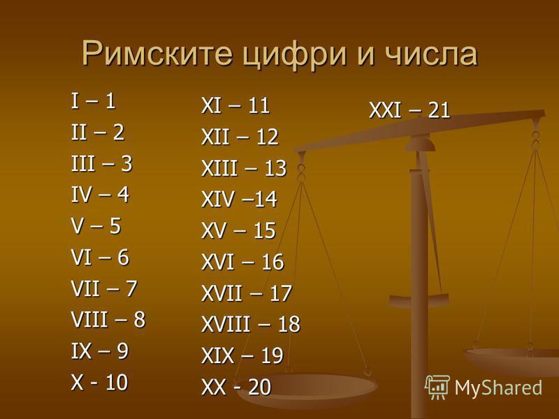 Римските цифри и числа І – 1 ІІ – 2 ІІІ – 3 ІV – 4 V – 5 VІ – 6 VІІ – 7 VІІІ – 8 ІХ – 9 Х - 10 ХІ – 11 ХІІ – 12 ХІІІ – 13 ХІV –14 ХV – 15 ХVІ – 16 ХVІІ – 17 ХVІІІ – 18 ХІХ – 19 ХХ - 20 ХХІ – 21