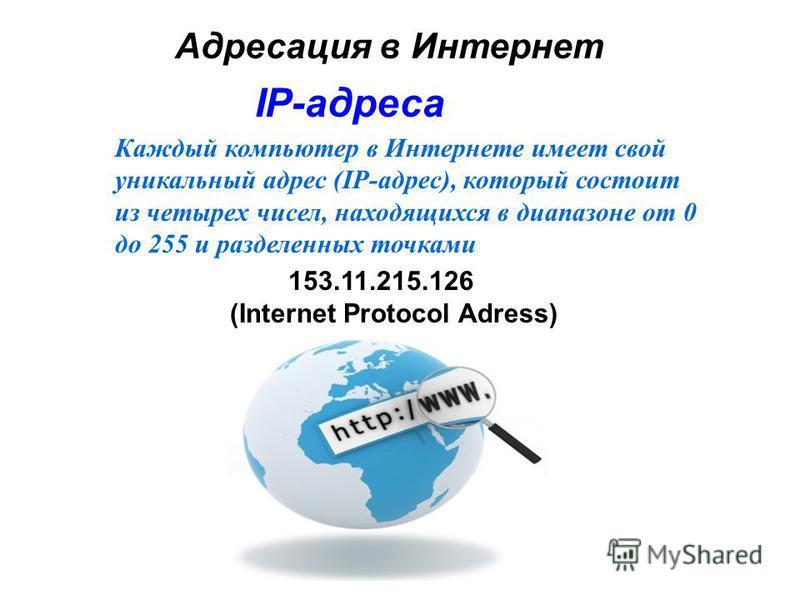 153.11.215.126 (Internet Protocol Adress) IP-адреса Каждый компьютер в Интернете имеет свой уникальный адрес (IP-адрес), который состоит из четырех чисел, находящихся в диапазоне от 0 до 255 и разделенных точками Адресация в Интернет