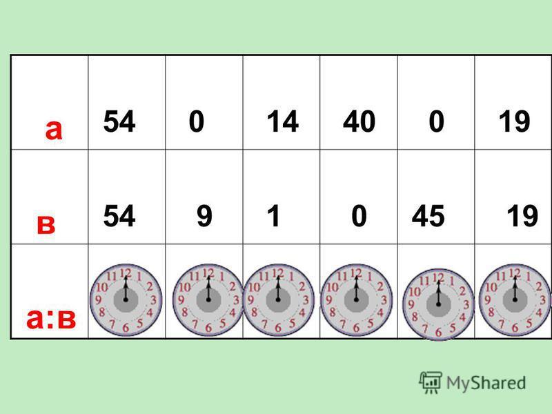 а 54 0 14 40 0 19 в 54 9 1 0 45 19 а:в 1 0 14 0 1