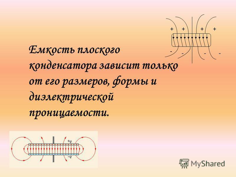 Емкость плоского конденсатора зависит только от его размеров, формы и диэлектрической проницаемости. + - + - + - + -