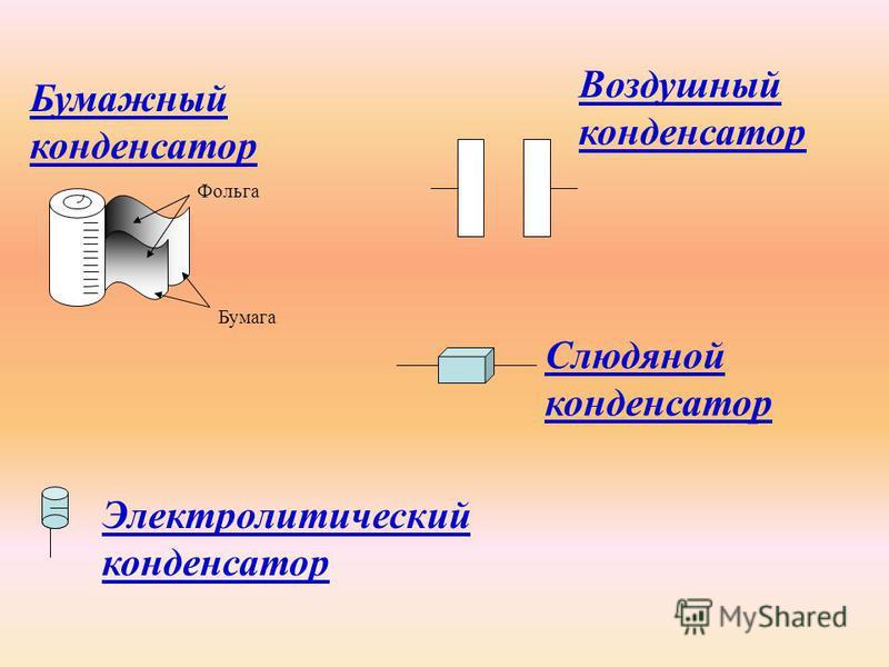 Воздушный конденсатор Электролитический конденсатор Бумага Фольга Бумажный конденсатор Слюдяной конденсатор