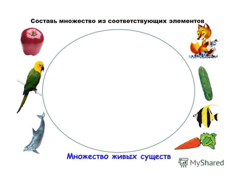 Множество живых существ Составь множество из соответствующих элементов