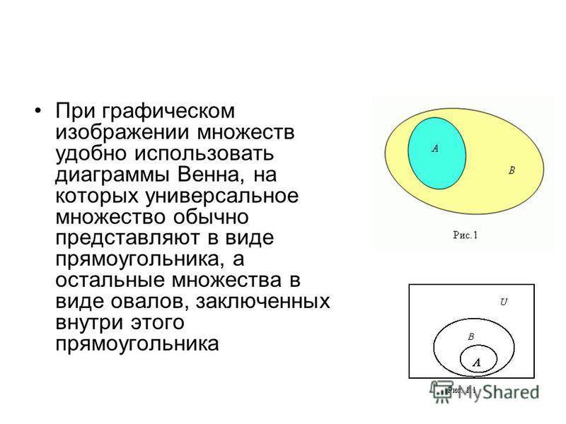 При графическом изображении множеств удобно использовать диаграммы Венна, на которых универсальное множество обычно представляют в виде прямоугольника, а остальные множества в виде овалов, заключенных внутри этого прямоугольника