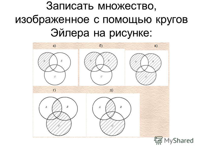 Записать множество, изображенное с помощью кругов Эйлера на рисунке:
